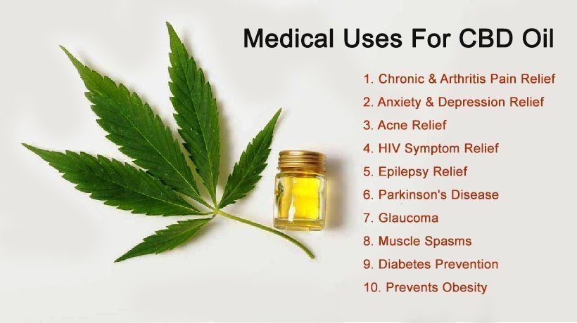 Benefits of CBD Oil Use